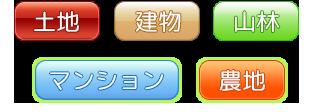 南房総不動産売却・買取・査定キーワードアイコン(土地・建物・山林・マンション・農地)