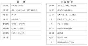 千葉県館山市布良の売地 館山の海物件 南総ユニオン株式会社 仕様案です