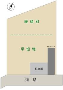 海遠望売地 鴨川市二子 870㎡(263.17坪) 1580万円 物件概略図