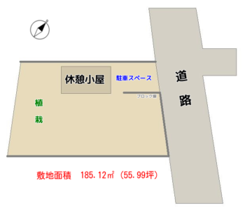 休憩小屋付売地 館山市那古 185.12㎡(55.99坪) 298万円 物件概略図