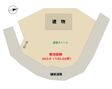 売ログハウス 鴨川市上 1SLDK 1180万円 物件概略図